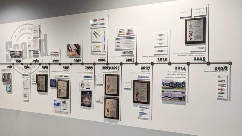 SignGeek Values Timelines and Wall of Fame - Timeline wall for NSPA